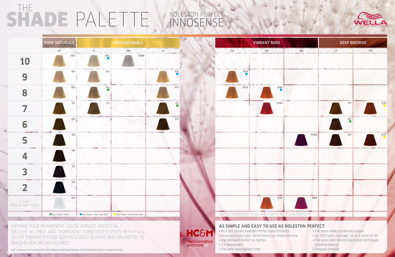 Wella color charts professionals dating