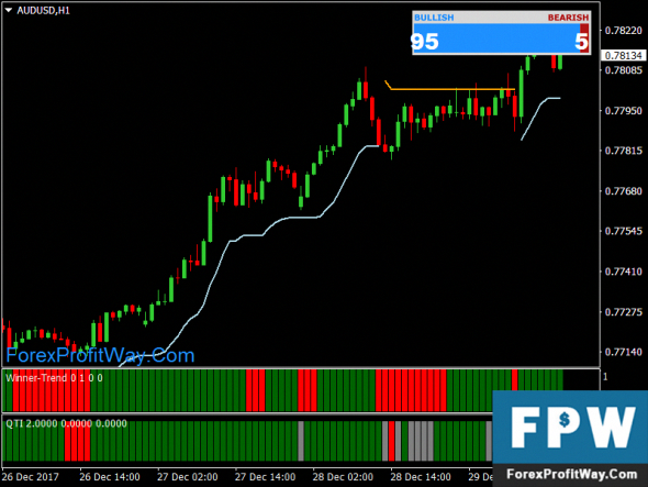 Create trading system forex boston angel investment
