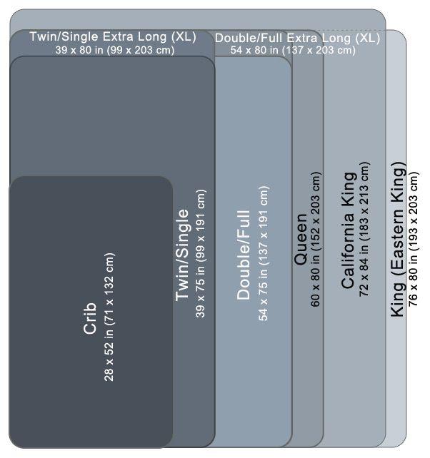 Size Of A Crib Mattress Mattress Sizes Guide Zhgzvjl Double