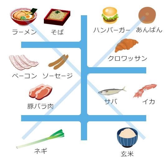 前 食事 の 検査 大腸
