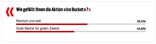 #ASLIceBucketChallenge - Skeptische Blickleser . . .