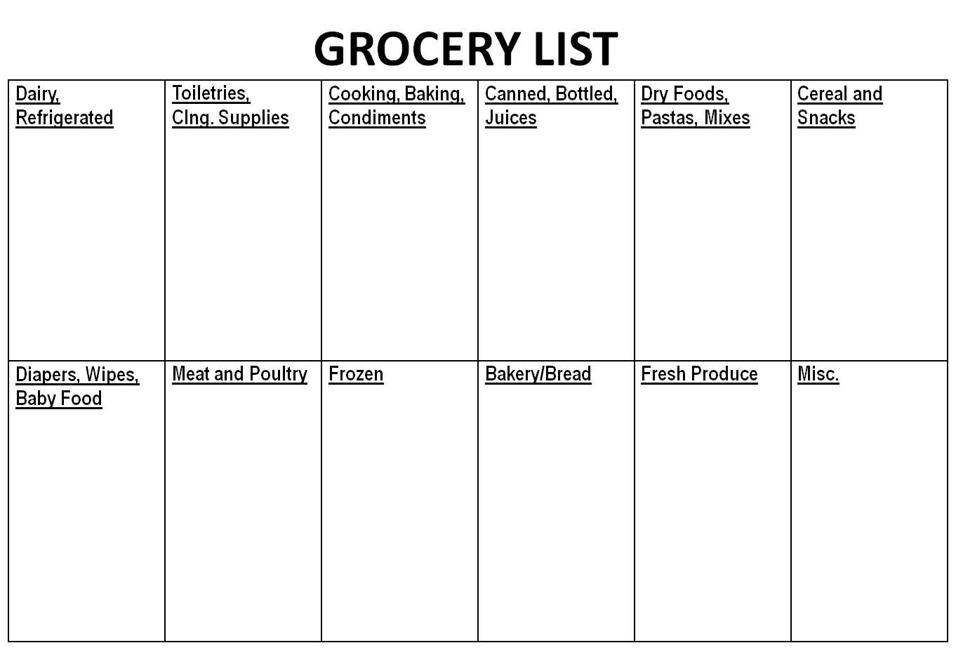 Use This Grocery List Specific To Meijer But Will Work Other