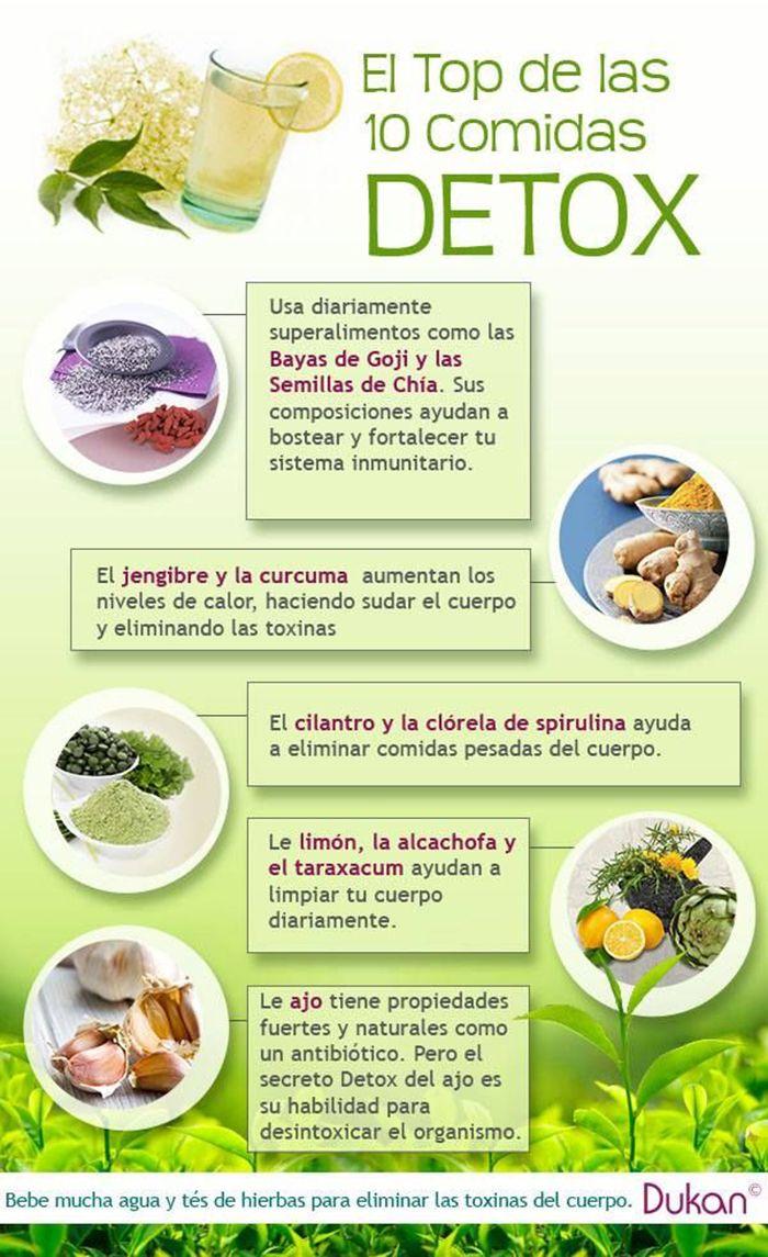 10 Comidas Detox Para Desintoxicar El Organismo Best Detox Foods Workout Food Detox