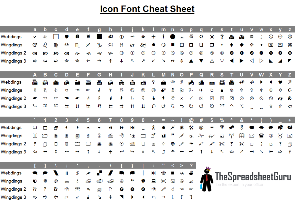 Wingdings  Webdings Font Icon Character Map Printable Cheat Sheet