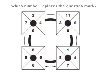 Test your non-verbal reasoning ability, the MCQ of the