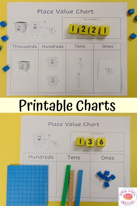 Place Value Chart 2nd Tabla De Valor Posicional In 2021 2nd Grade Math Worksheets Place Values 1st Grade Math Worksheets [ 1500 x 1000 Pixel ]