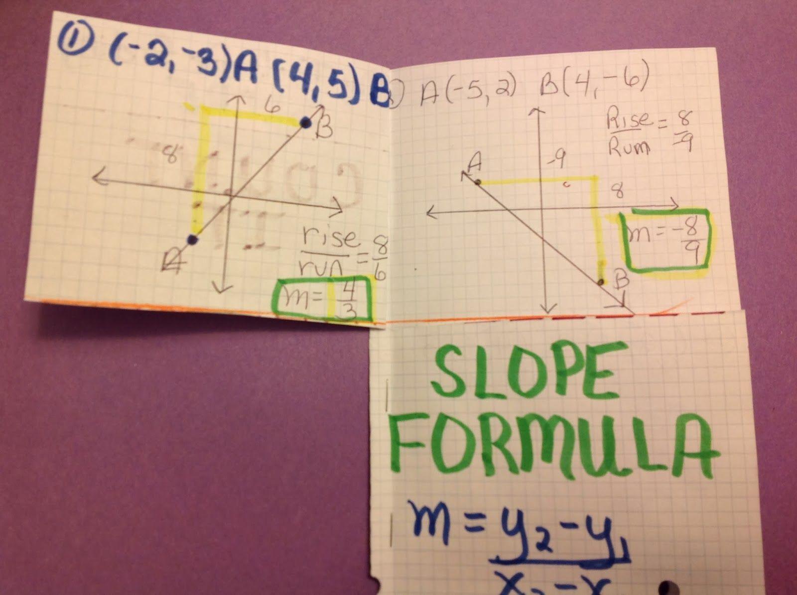 Finding Slope Foldable Finding slope, Slope foldable