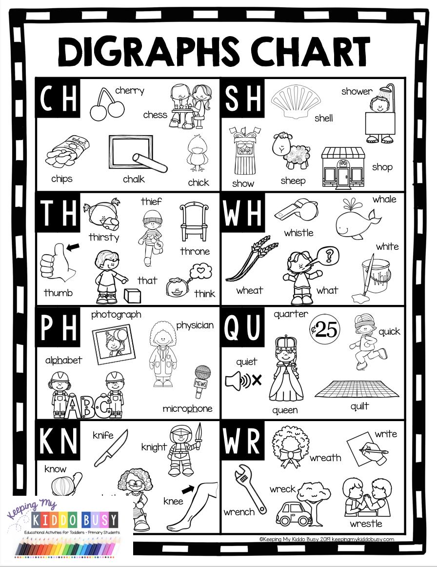 Digraphs Phonics Unit 6 Freebie Keeping My Kiddo Busy First Grade Phonics Phonics Kindergarten Phonics Worksheets [ 1162 x 896 Pixel ]