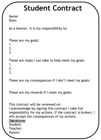 The student part of the behavior contract allows for for Student teacher contract template