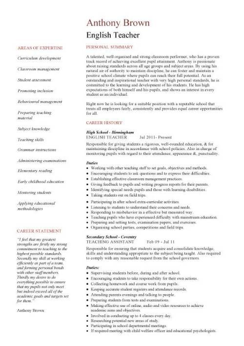 English Teacher Cv Sample Ign And Grade Cl Work Homework Sarkar