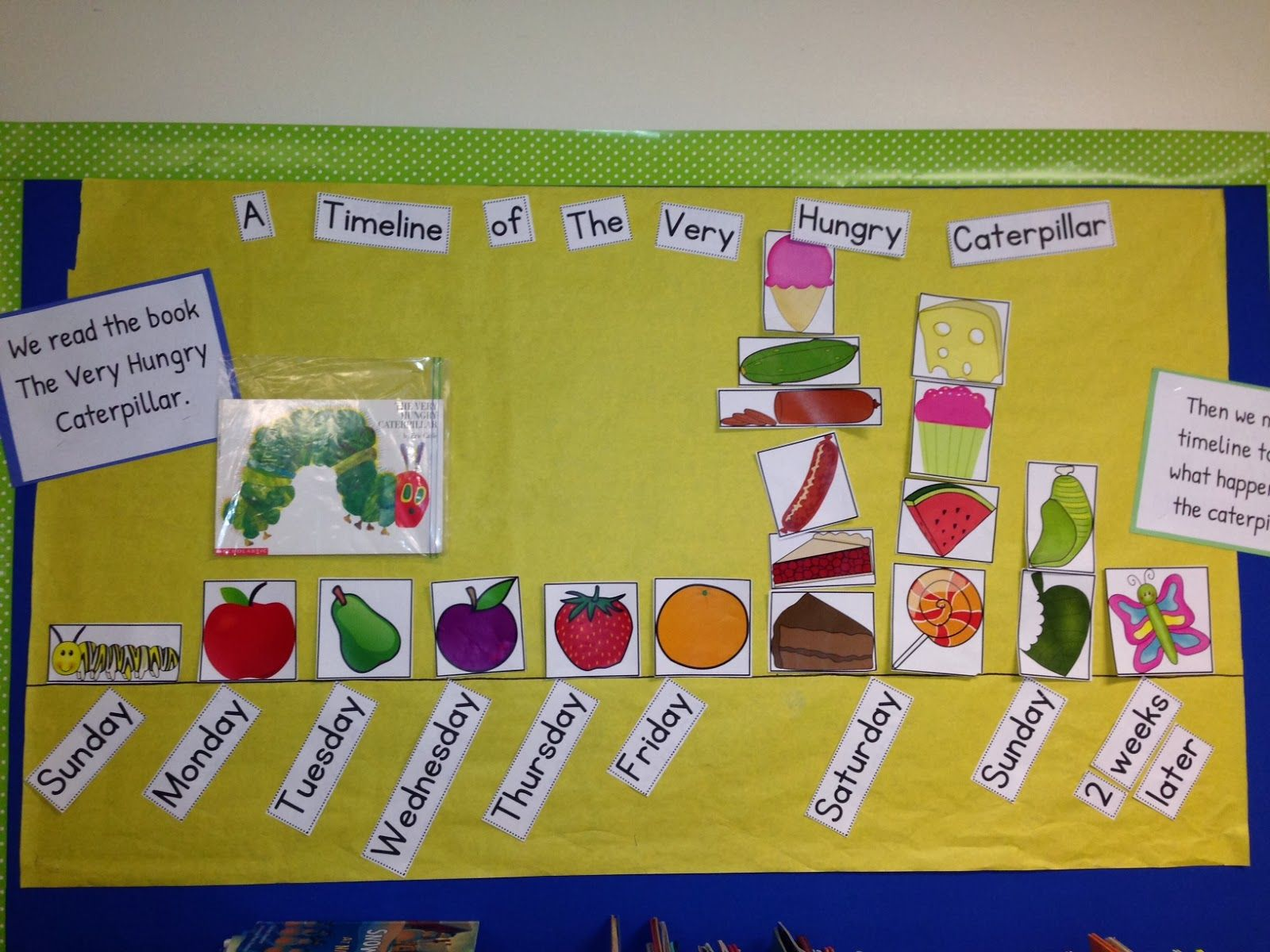 Chalk Talk A Kindergarten Blog Creating Timelines The Very Hungry Caterpillar And Cookie S