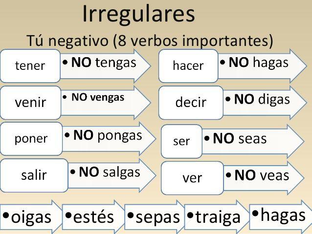 B1 - Imperativo negativo - Verbos irregulares (y coincidencia con el ...