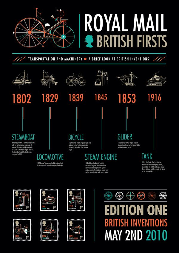 Royal Mail   British first stamps..