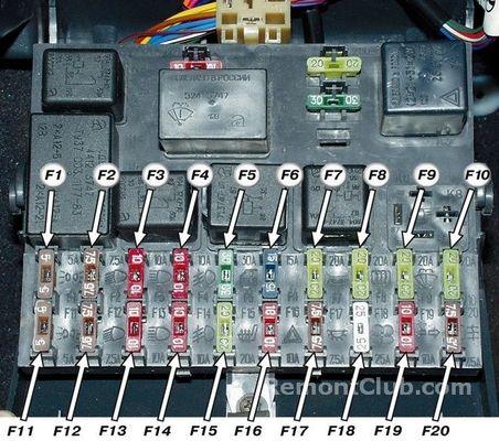Монтажный блок предохранителей ВАЗ 2110 2112 инжектор