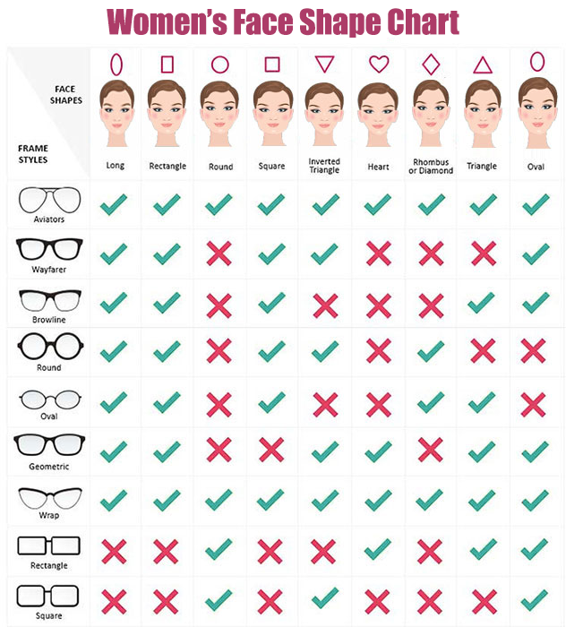 Choosing Your Frames - Direct Specs | Drawing reference ...