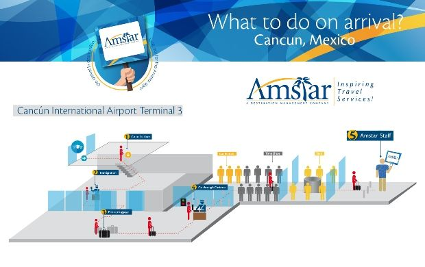 Map of Cancun International Airport