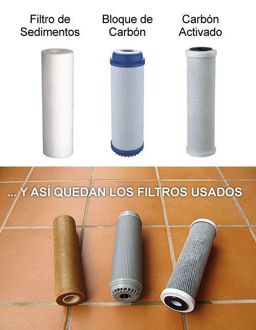 El antes y despu s de los filtros de la smosis inversa - Filtro de osmosis inversa ...