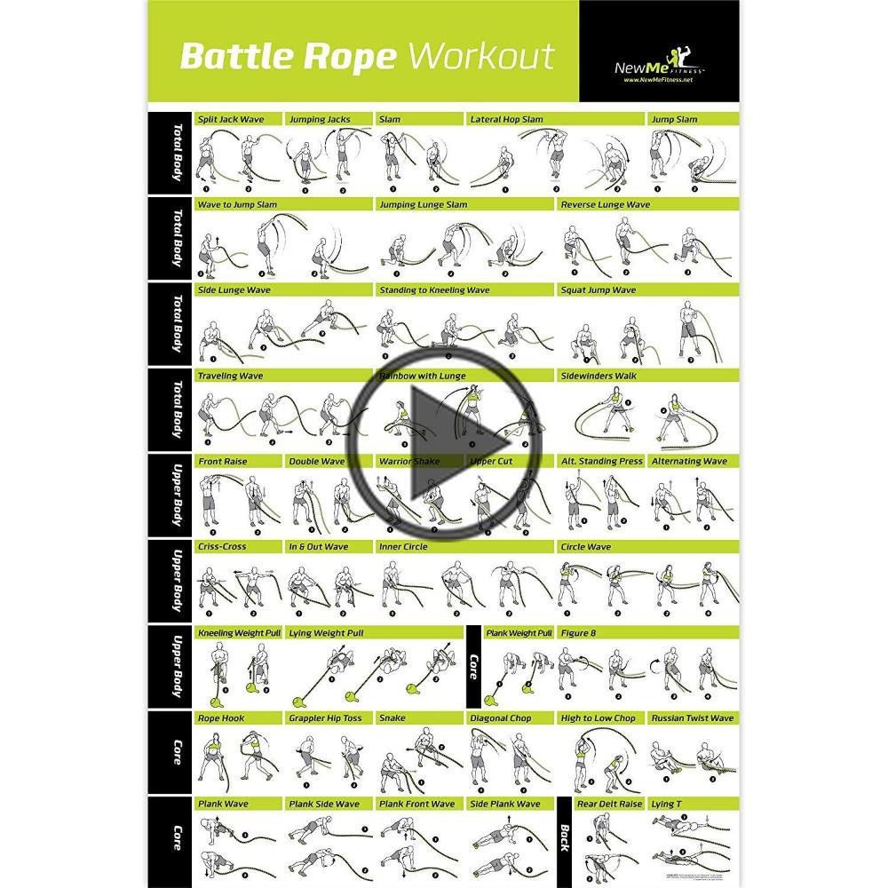Battle Rope Exercise Poster Laminated 20 Battle Ropes Rope Exercises Battle Rope Workout