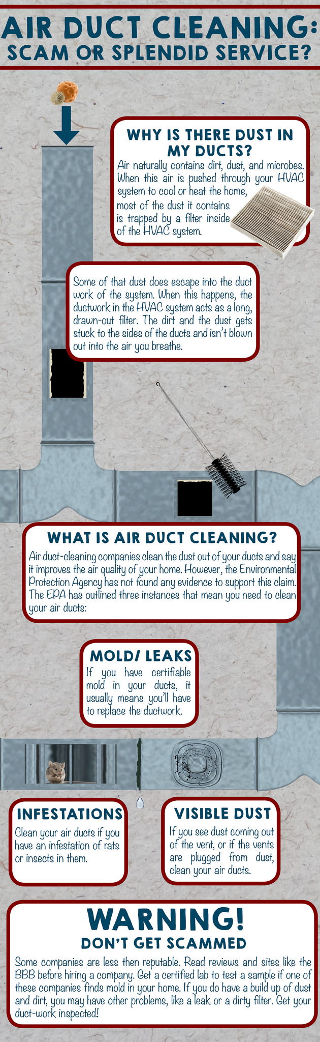 Air duct cleaning! Why you need it and what it is! Call