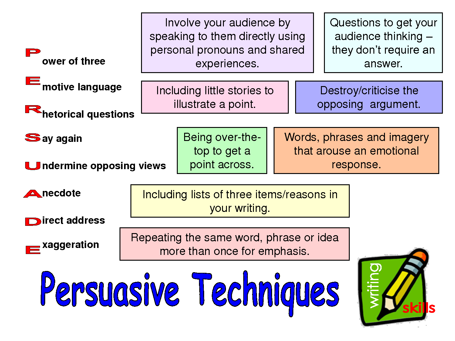 persuasive essay strategies Persuasive strategies and rhetorical devices there are three types of  persuasive strategies a good argument will use the combination of all 3 logos –  logical.