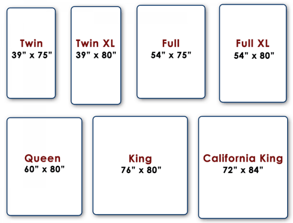 Twin Mattress Size Chart, What Size Is A King Bed In Centimetres