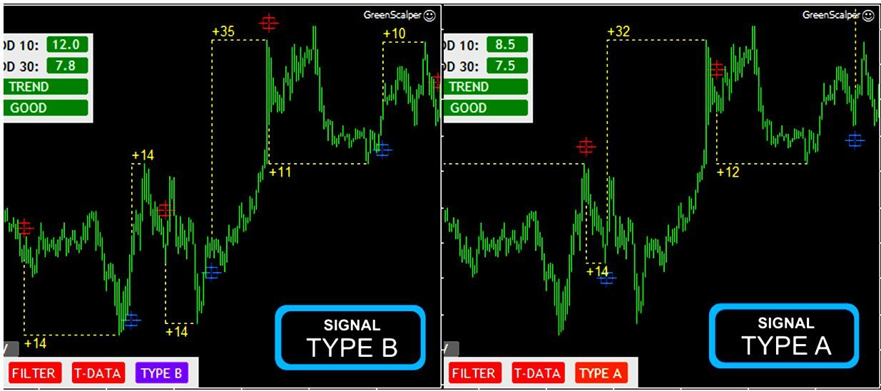 Pin De Forex4y Com Em Forex Indicators And Eas Mt4