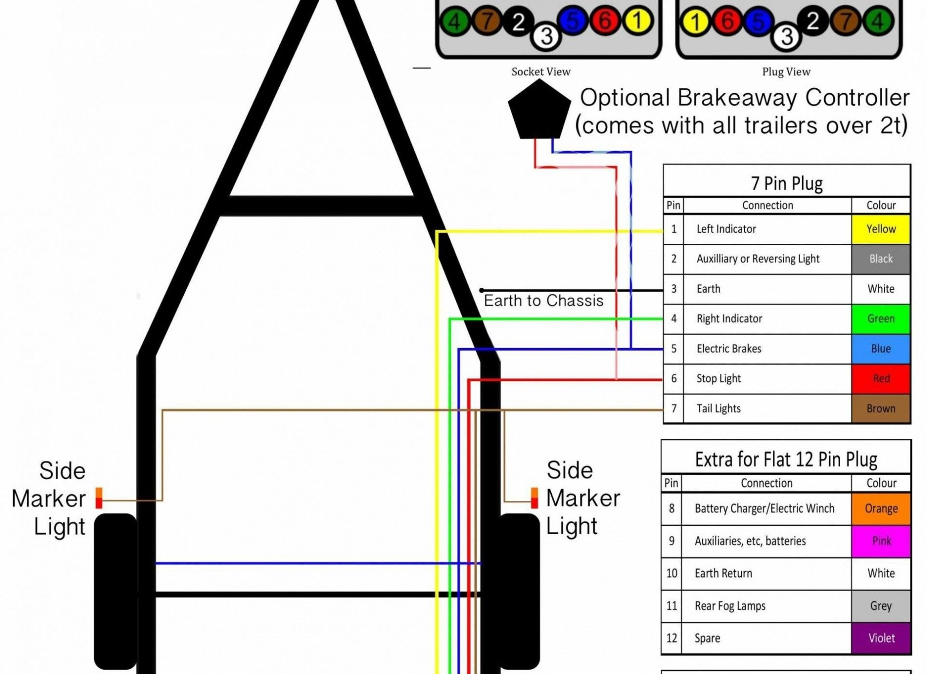 Beautiful Wiring Diagram for A 7 Round Trailer Plug