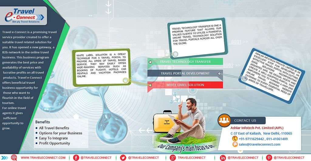 Travel Technology Provider And Solution For White Label In India Travel Technology Travel Solutions Solutions