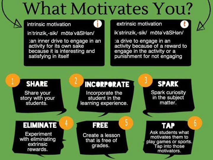 Classroom Motivation Ideas ~ Great ideas to incorporate motivation into your lesson