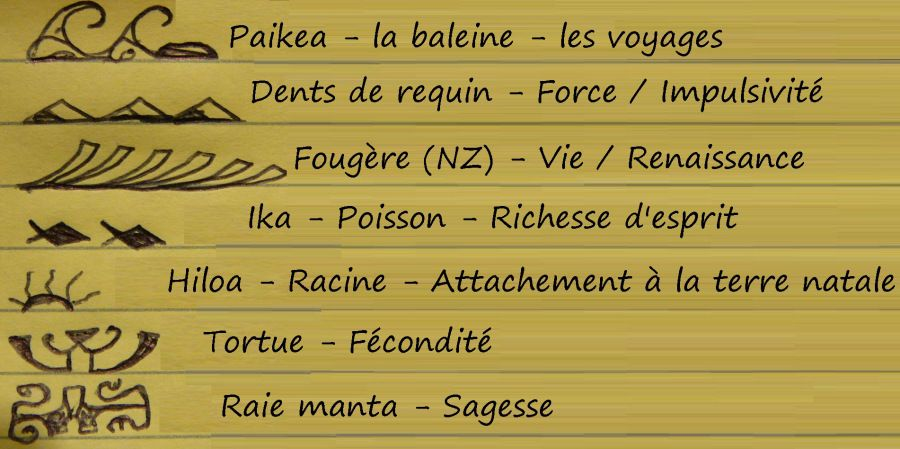 symboles maori \u2026