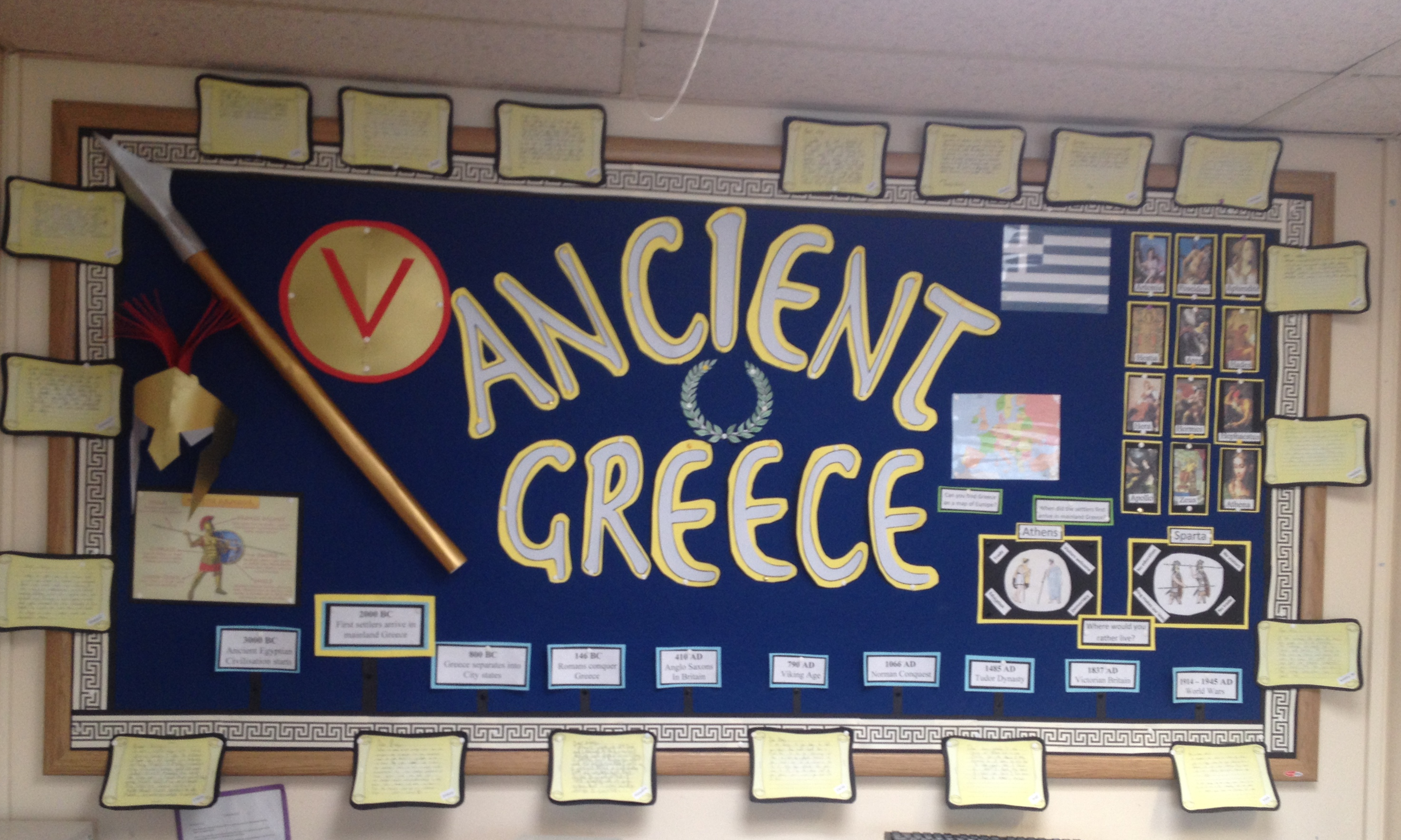 Ancient Greece Classroom Display With Timelines
