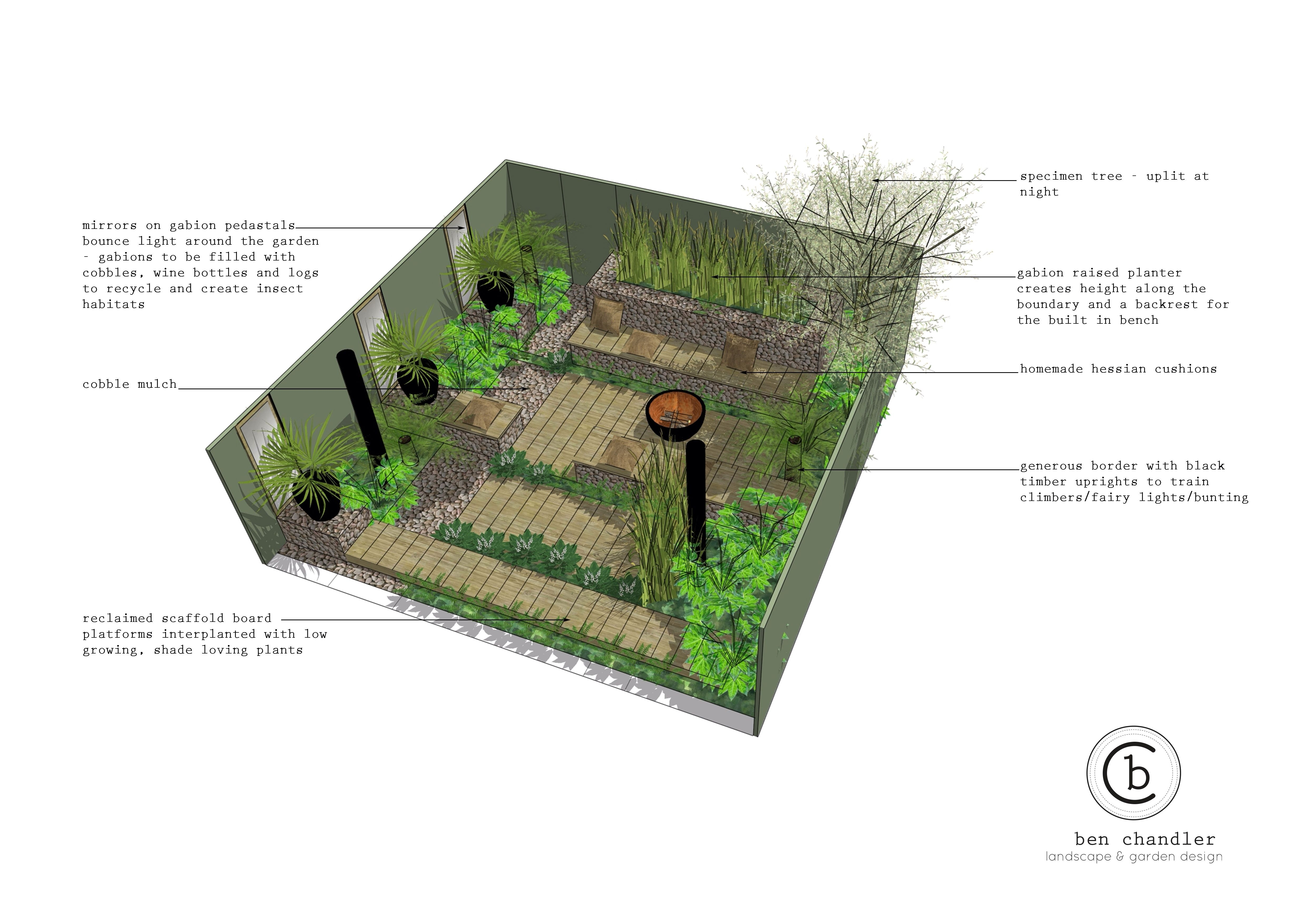 Pin by kerry neale on garden plans pinterest for Garden design ideas north facing