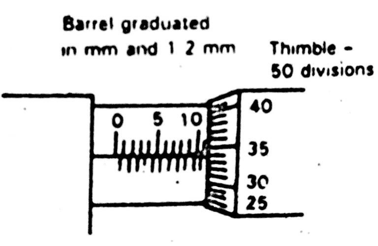 screw gauge diagram micrometer screw gauge  working principle  construction  reading  micrometer screw gauge  working