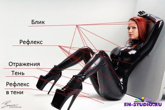 Женщина в латексном костюме издевается фото 167-996
