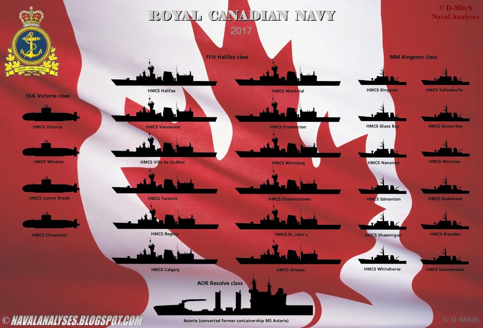Written By D Mitch This Is The Third Article About Various Countries Navies Today In These Article Royal Canadian Navy Royal Australian Navy Royal Navy Ships