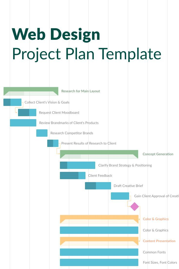 Try Gantt chart templates for your web design project