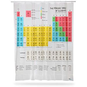 Periodic Table Shower Curtain Periodic Table Geeky Gift Think Geek