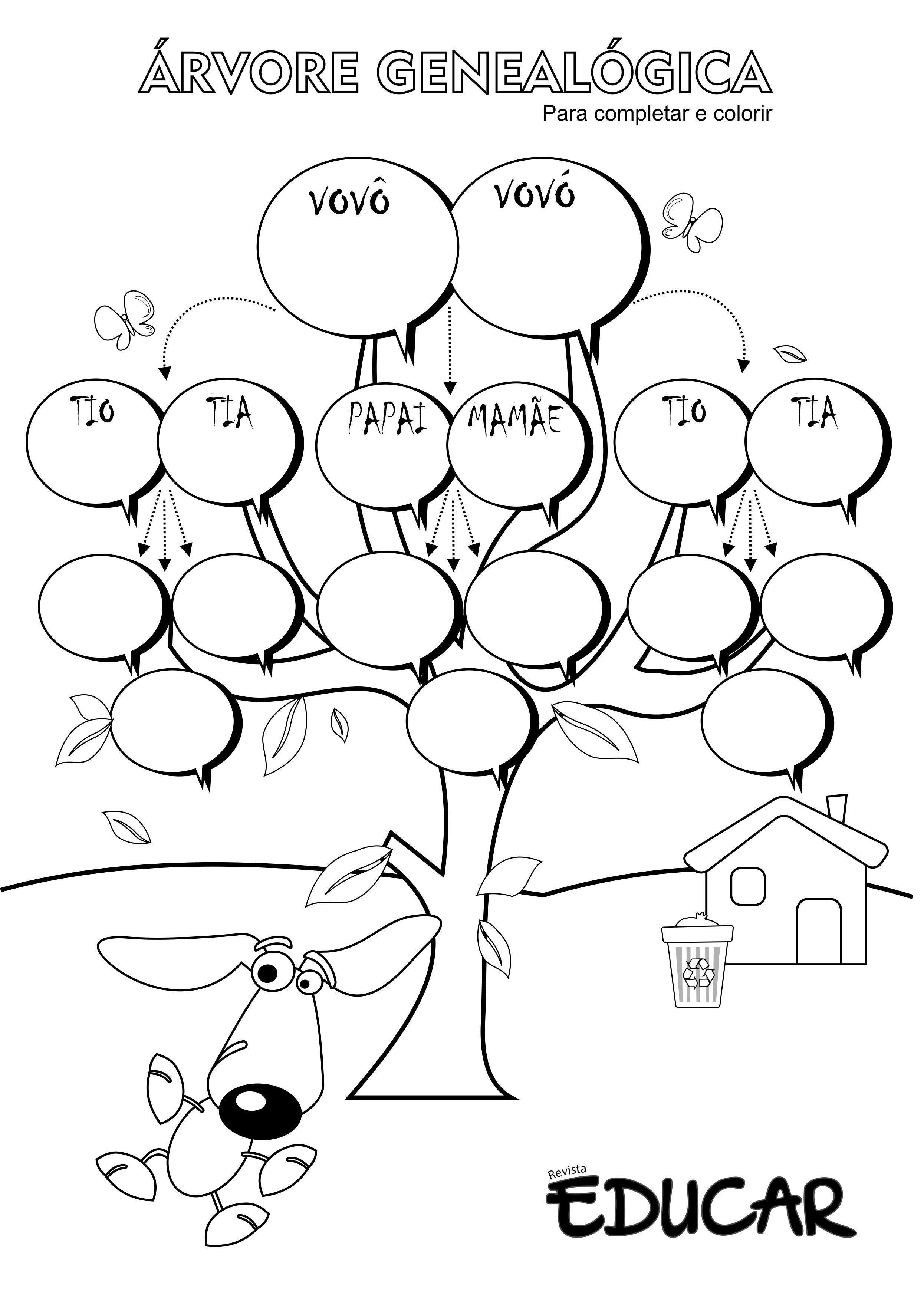 Resultado De Imagem Para Arvore Genealogica Da Familia Revista