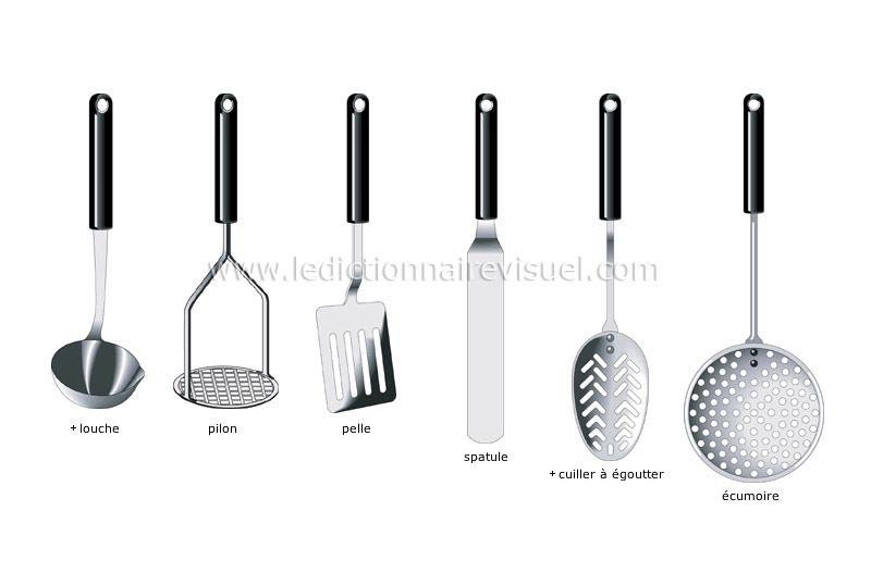 Les ustensiles de cuisine et leur nom recherche google projets essayer pinterest - Ustensile de cuisine maryse ...