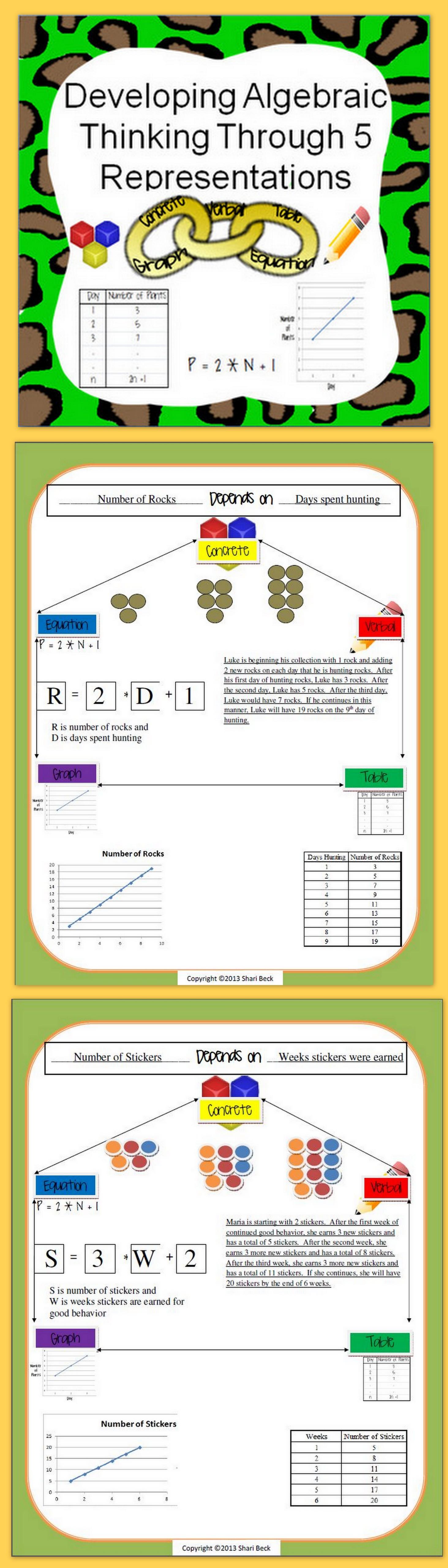 Algebraic Thinking Problem Solving Using Representations