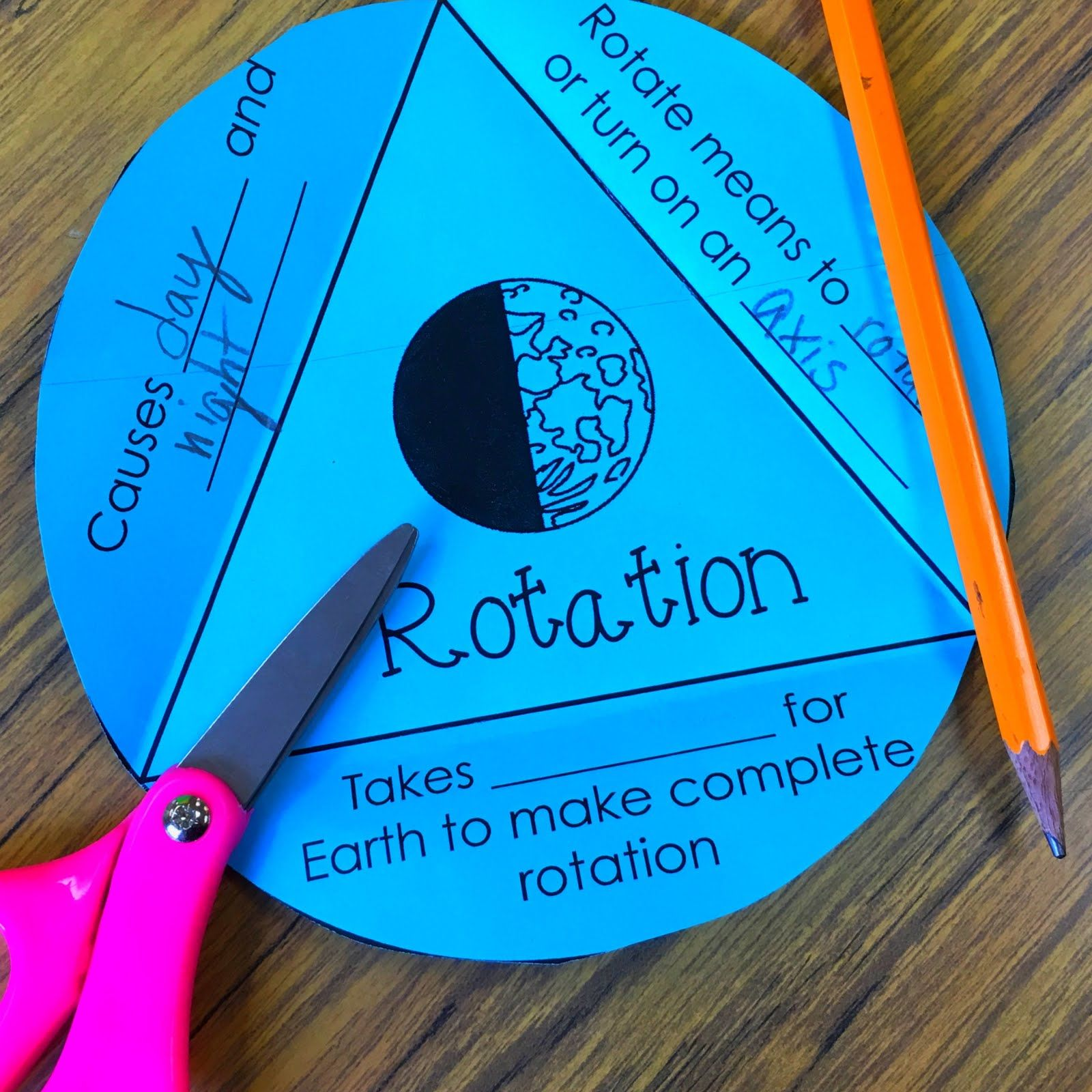 Rotation Amp Revolution Activities Amp Lessons In The