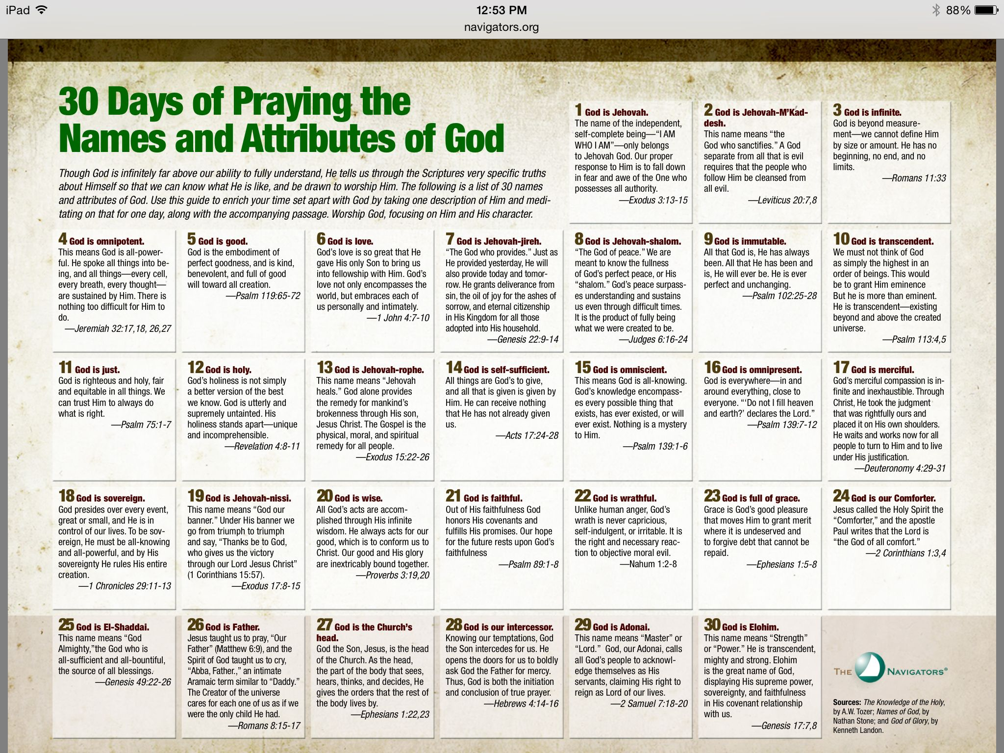 Pin by Audrey Reed on Prayer | Attributes of god, Bible