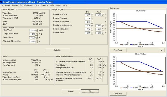 Fig 4 Evaluation of the required reactor volume for dry weather - software evaluation