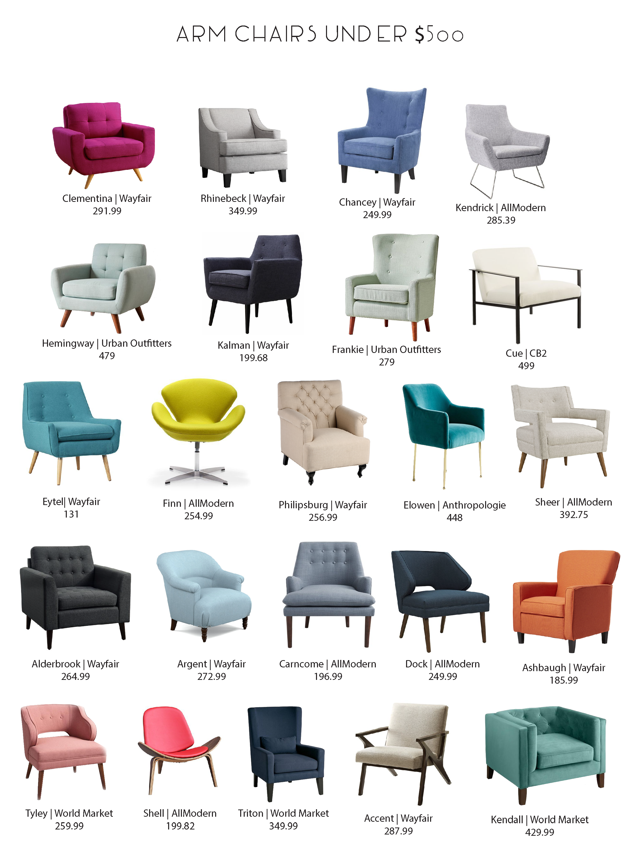Arm Chair Roundup - Catherine French Design