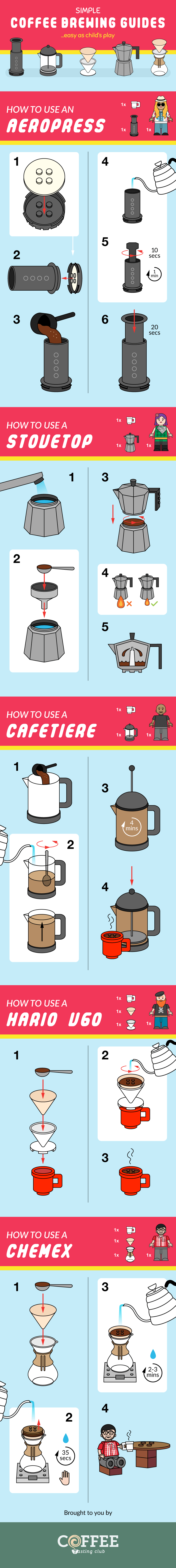 Simple Coffee Brewing Guides: How To Brew Coffee At Home #Infographic