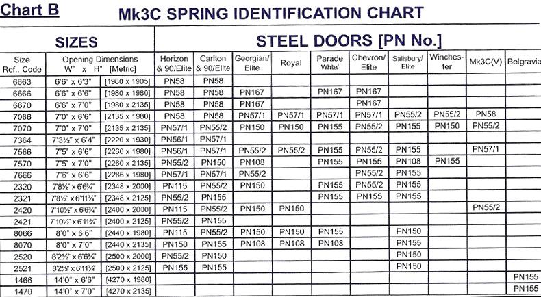 Garage Door Spring Chart 2 Garage Door Springs Garage Doors Garage