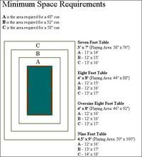 Pool Table Room Size Requirements Brunswick Billiards Pool