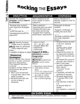 Ap English Language Final Essay Strategies Review Sheet  Teaching  This Onestopshop Handout Reviews Strategies For All Three Ap English  Language Essays In A Concise Format Suited To Lastminute Weekof  Preparation