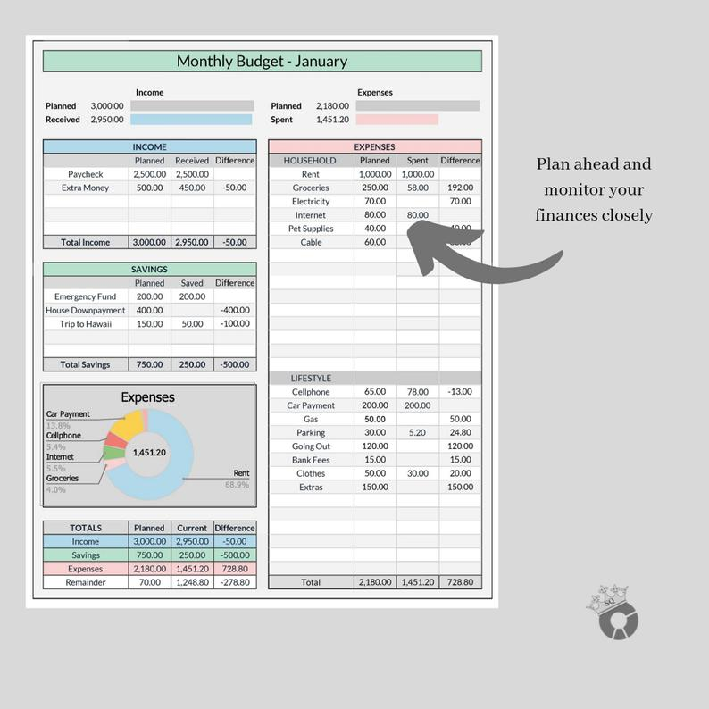 Monthly Budget Template For Google Sheets Budgeting Spreadsheet Monthly Finances Planner Easy Budget Simple Budgeting Spreadsheet Budget Template Monthly Budget Template Budget Spreadsheet