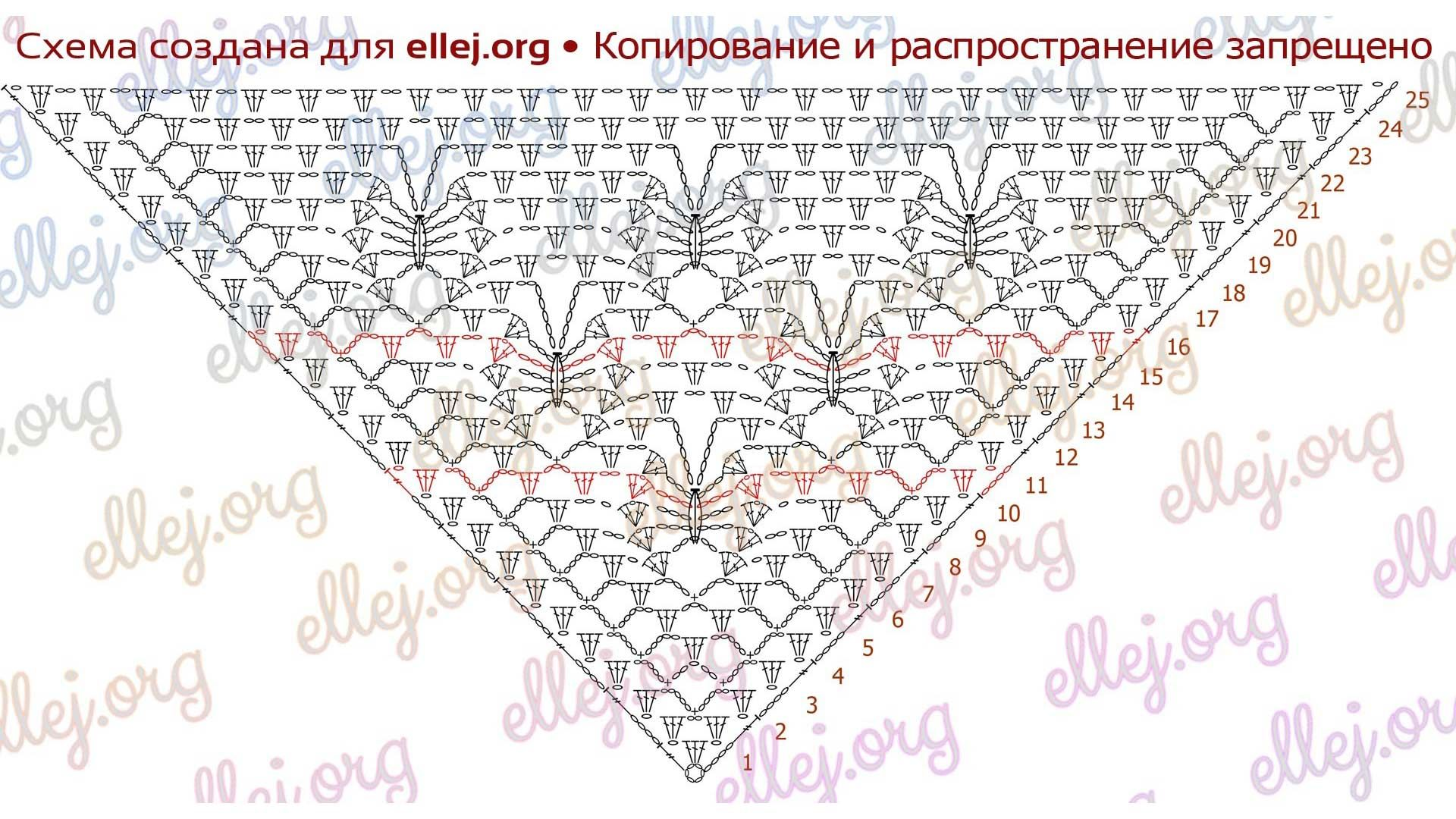 Crochet moon diagrams basic guide wiring diagram moon butterfly crochet shawl crochet shawl diagram and shawl rh pinterest com crochet diagram key crochet scarf diagrams ccuart Images